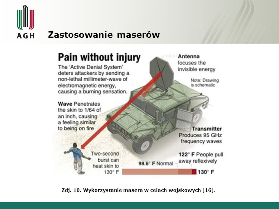 Zastosowanie maserów Zdj. 10. Wykorzystanie masera w celach wojskowych [16].